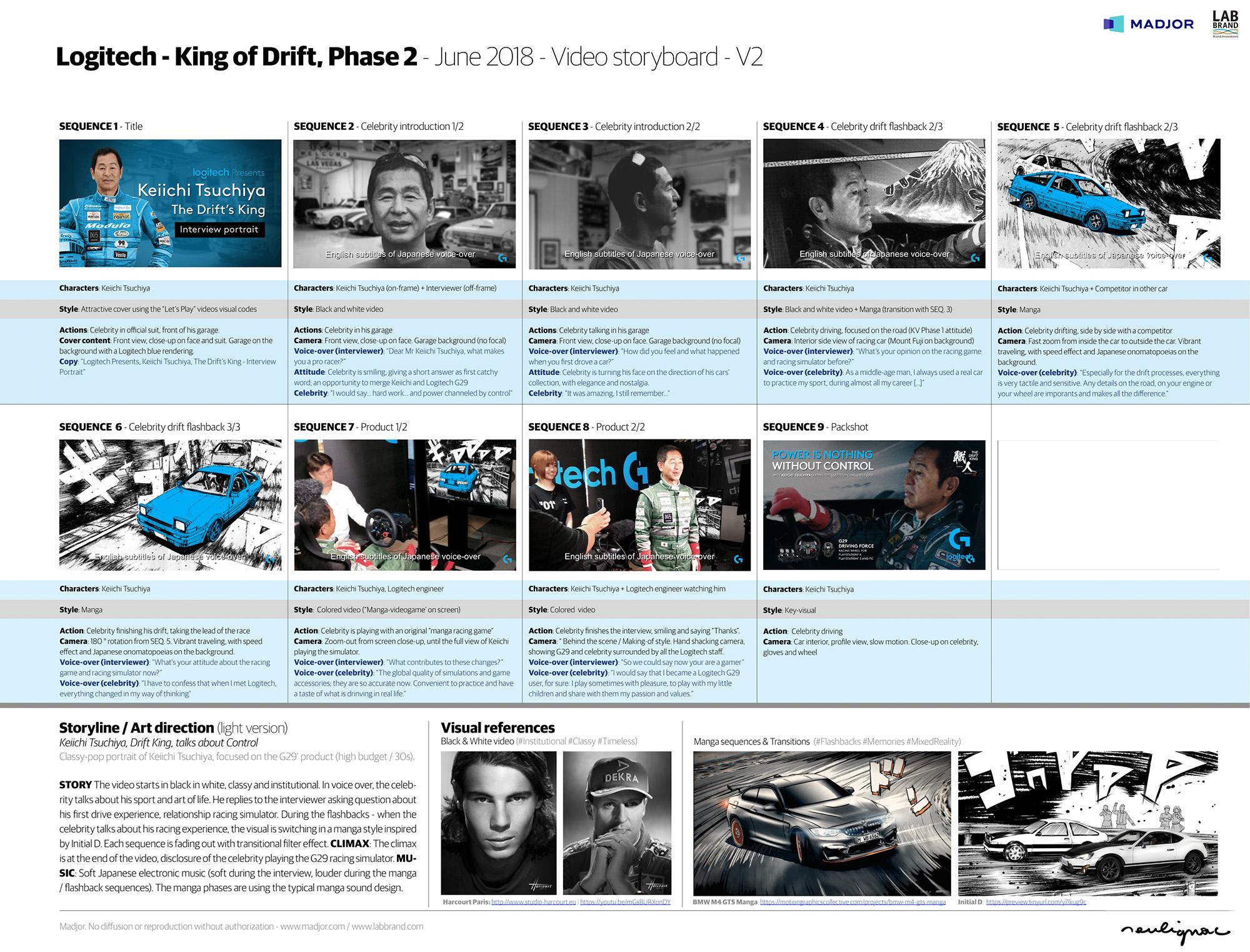 Logitech China - Global Campaign Keiichi Tsuchiya - The Drift King - STORYBOARD - Francois Soulignac - Digital Creative & Art Direction - MADJOR Labbrand Shanghai, China