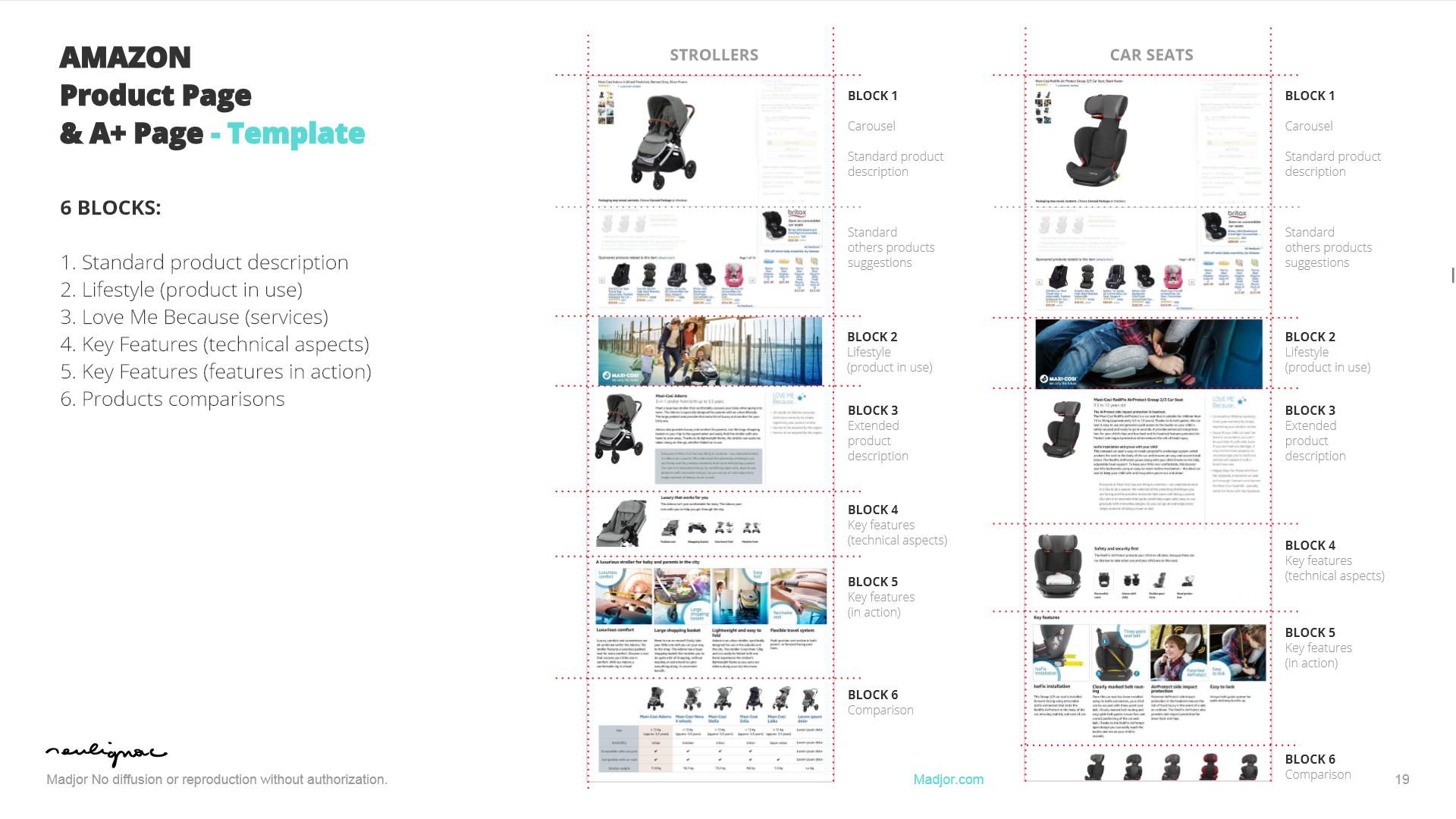 Maxi-Cosi China - Dorel Juvenile - Digital Guidelines - AMAZON Product Page principles- Francois Soulignac, Documents  & Art Direction - MADJOR Labbrand Shanghai, China