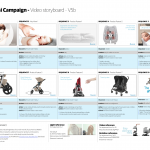 Maxi-Cosi Dorel Juvenile - Lila stroller, The next best place, after your arms - Storyboard & Art direction by Francois Soulignac, MADJOR Labbrand Shanghai