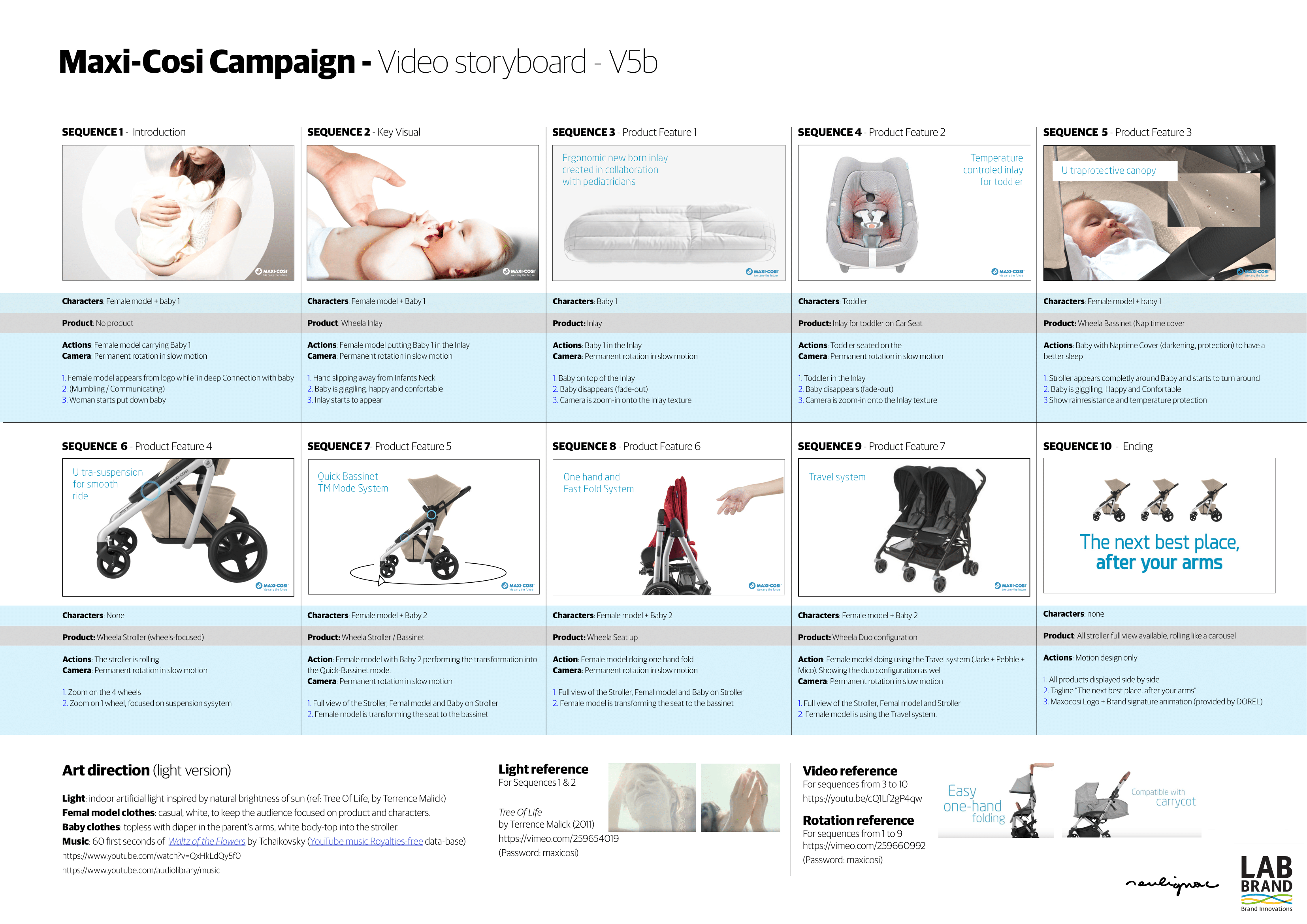 Maxi-Cosi Dorel Juvenile - Lila stroller, The next best place, after your arms - Storyboard & Art direction by François Soulignac, MADJOR Labbrand Shanghai