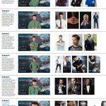 Logitech China - Global Campaign Keiichi Tsuchiya - The King of Drift - Board Celebrity Attitudes - Francois Soulignac - Digital Creative & Art Direction - MADJOR Labbrand Shanghai, China