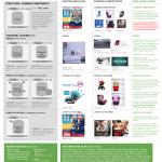 Maxi-Cosi China - Dorel Juvenile - Digital Guidelines - TMALL TAOBAO ALIBABA PRODUCT PAGE - Francois Soulignac, Documents & Art Direction - MADJOR Labbrand Shanghai, China